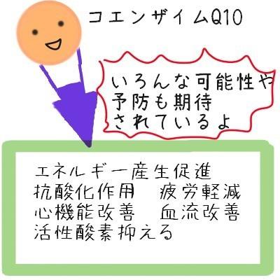 コエンザイムQ10イラスト.jpg
